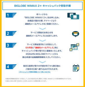 BIGLOBE WiMAXのキャッシュバック受け取り方法 口座振替の場合