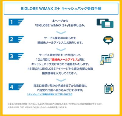 BIGLOBE WiMAXのキャッシュバック受け取り方法 クレカ払いの場合