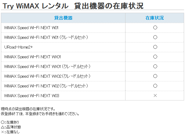 Try WiMAX ルーター 在庫状況